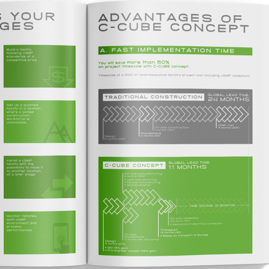 E_book_Benefits_modular_facility_copie